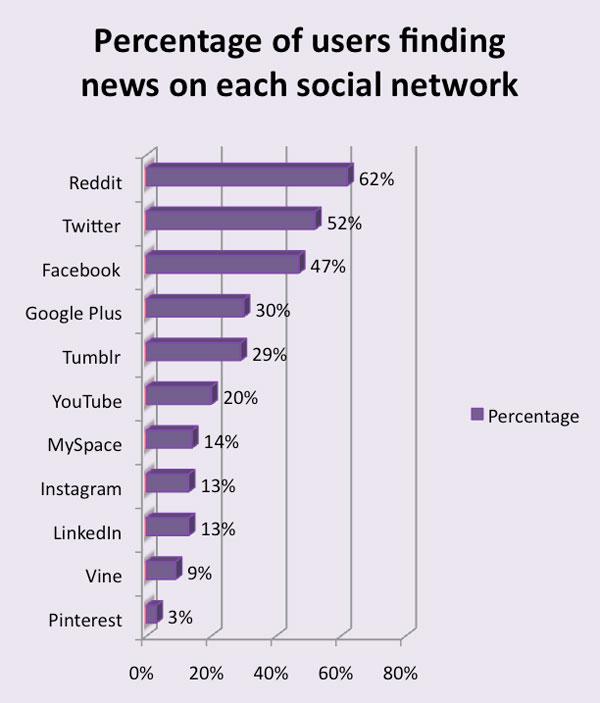 news-on-social-network.jpg