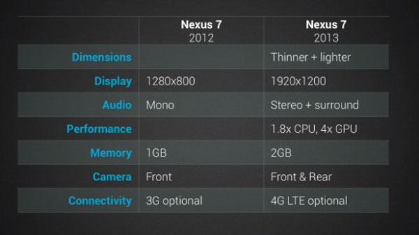 new-nexus-7-eyshn-5.jpg