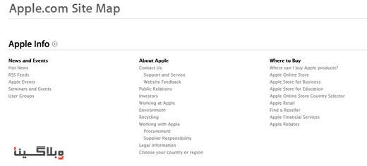 sitemapApple.jpg