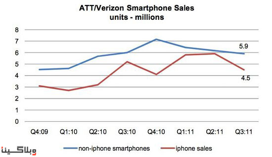 smartphone-sales-down.jpg
