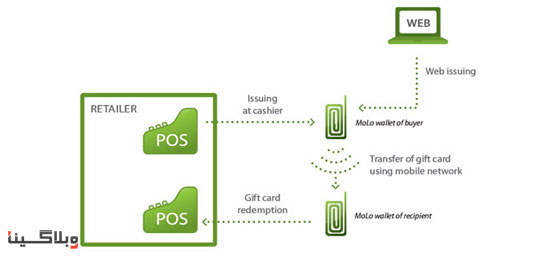 what-is-nfc-technology-02.jpg