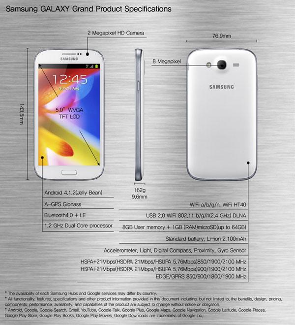 Samsung-GALAXY-Grand.jpg