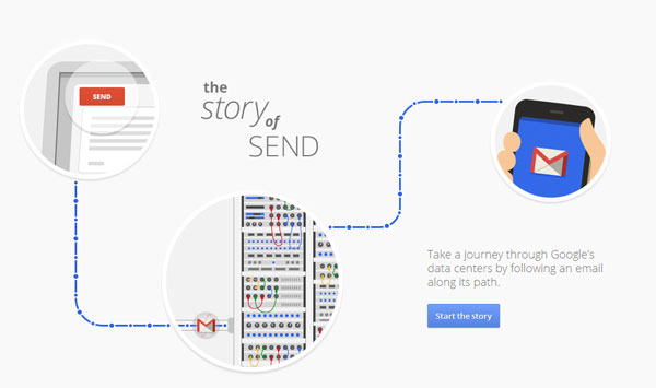 The Story of Send